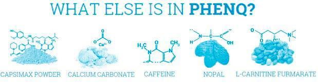 PhenQ ingredients list