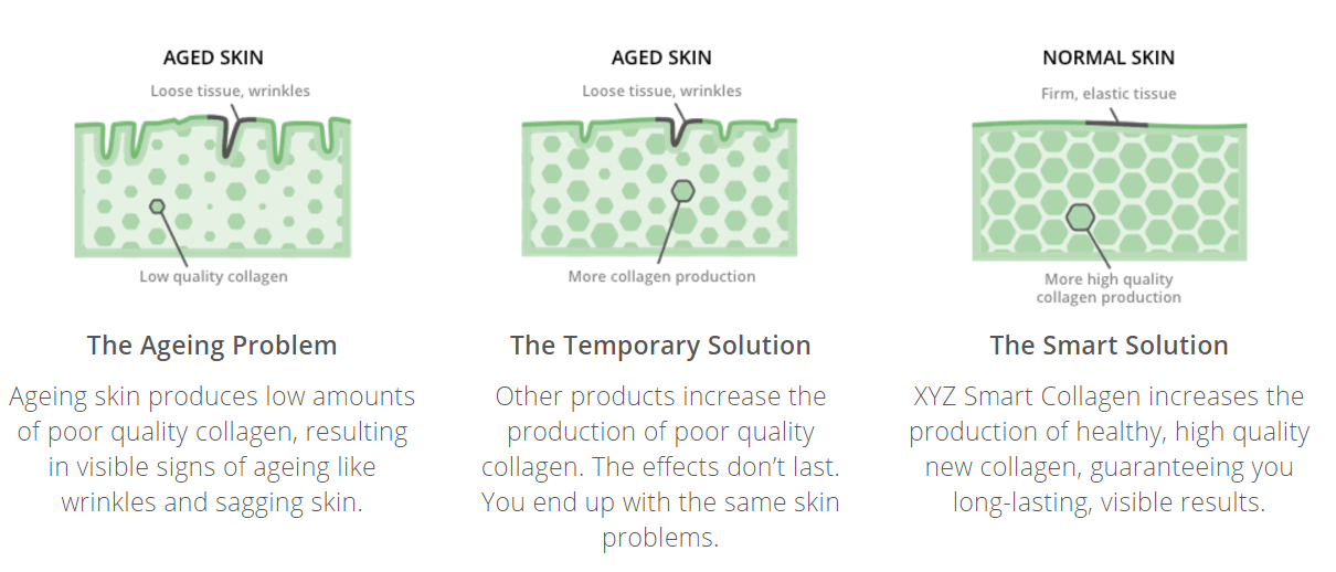 XYZ_Collagen_CReam_Vs_OTher_Creams