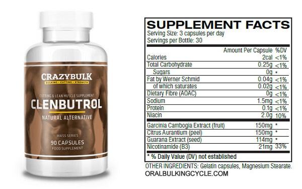 Clenbutrol Dosage
