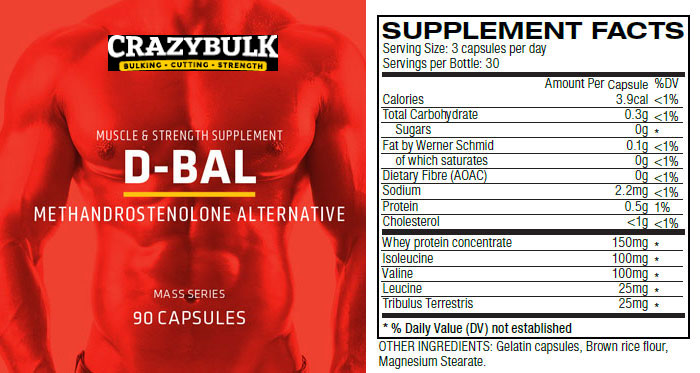 Crazy Bulk D-Bal Reviews