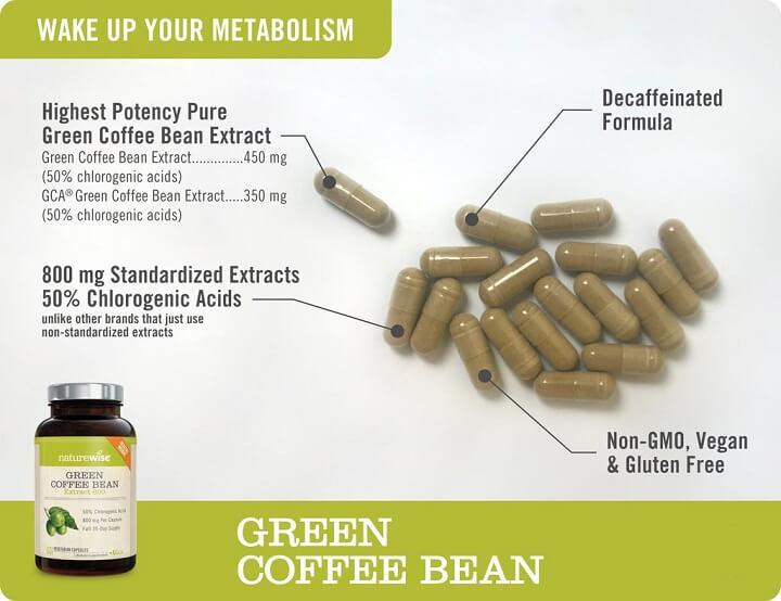 green coffee beans best summer weight loss pills