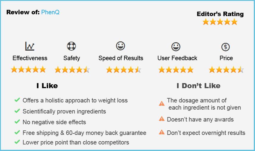 phenq-editor-rating