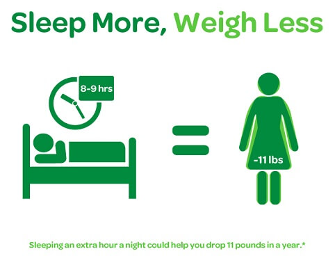 sleep more for losing weight