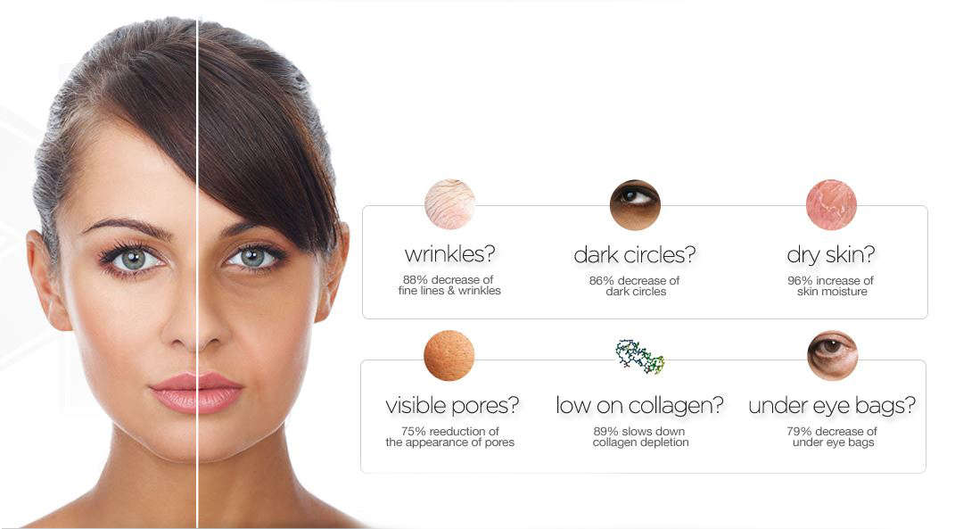 xyz smart collagen Visibly improves your skin